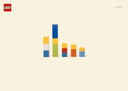 Lego'dan